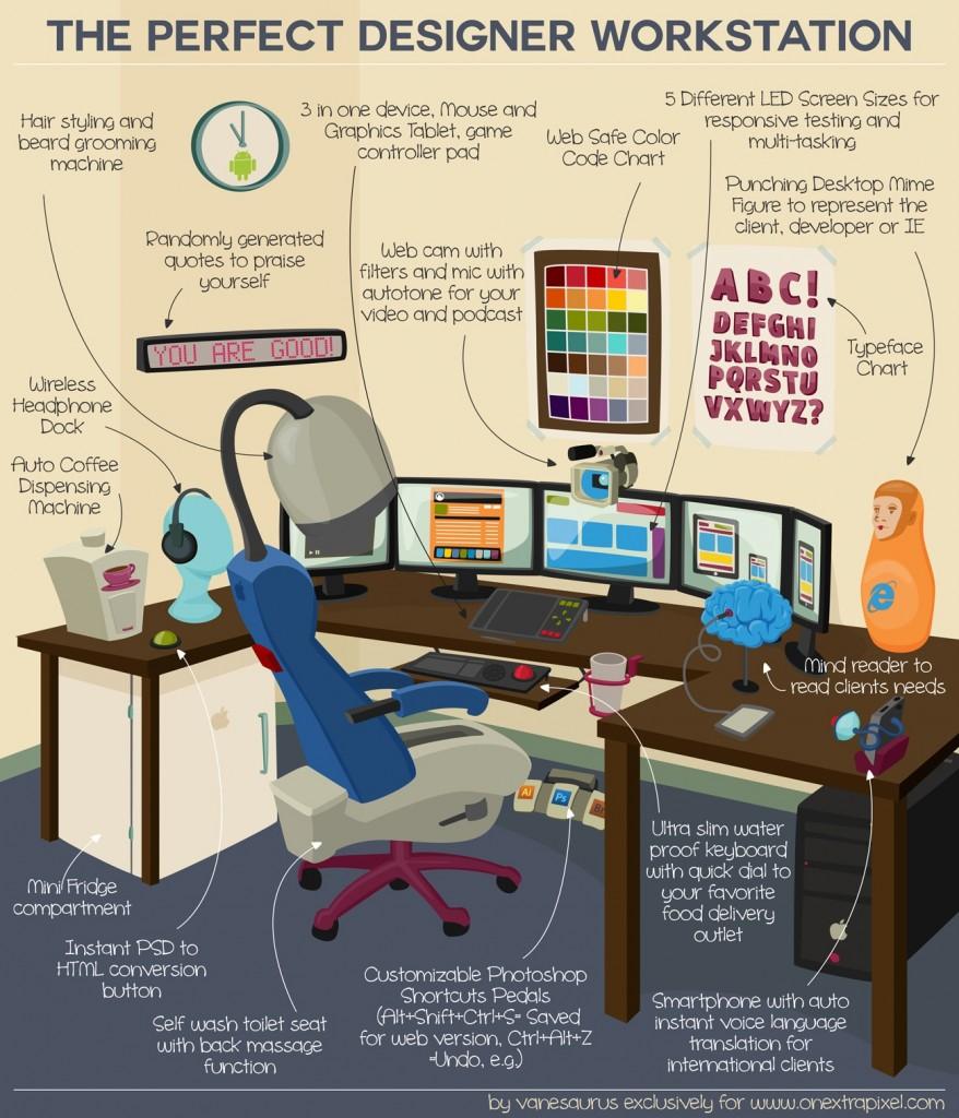 designer-workstation